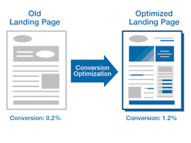 Optimized Landing Page