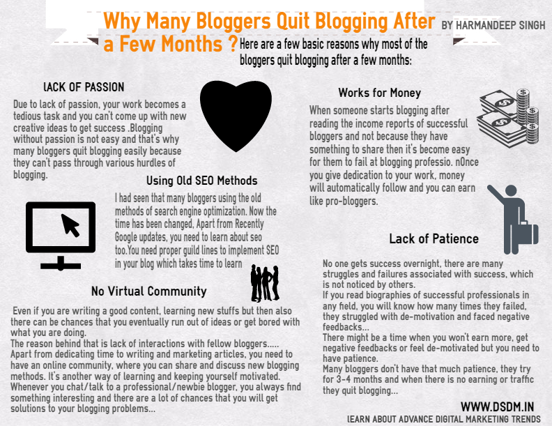 infographic about quit blogging
